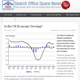 Content Writing: Is the UK Economy Growing?